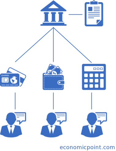 Image of a Central Agent - Bank Example