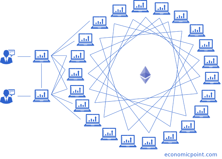 Image of Ethereum