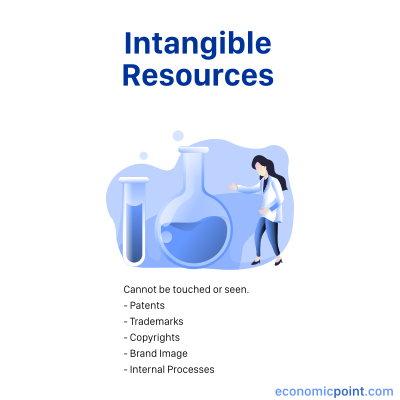 intangible resources
